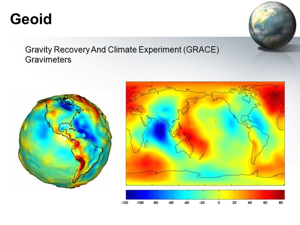 Geoid Gravity Recovery And Climate Experiment (GRACE) Gravimeters