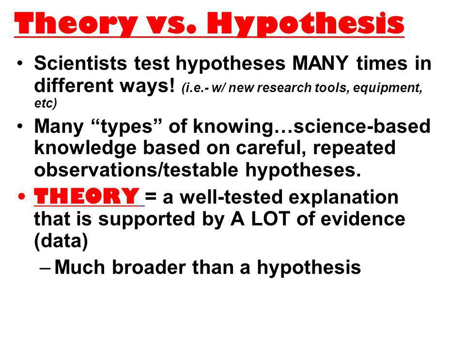 Theory vs. HypothesisScientists test hypotheses MANY times in different ways! (i.e.- w/ new research tools, equipment, etc)