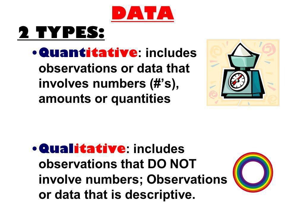 DATA2 TYPES: Quantitative: includes observations or data that involves numbers (#'s), amounts or quantities.