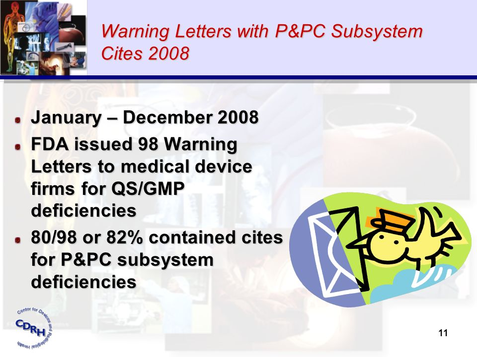 Warning Letters with P&PC Subsystem Cites 2008