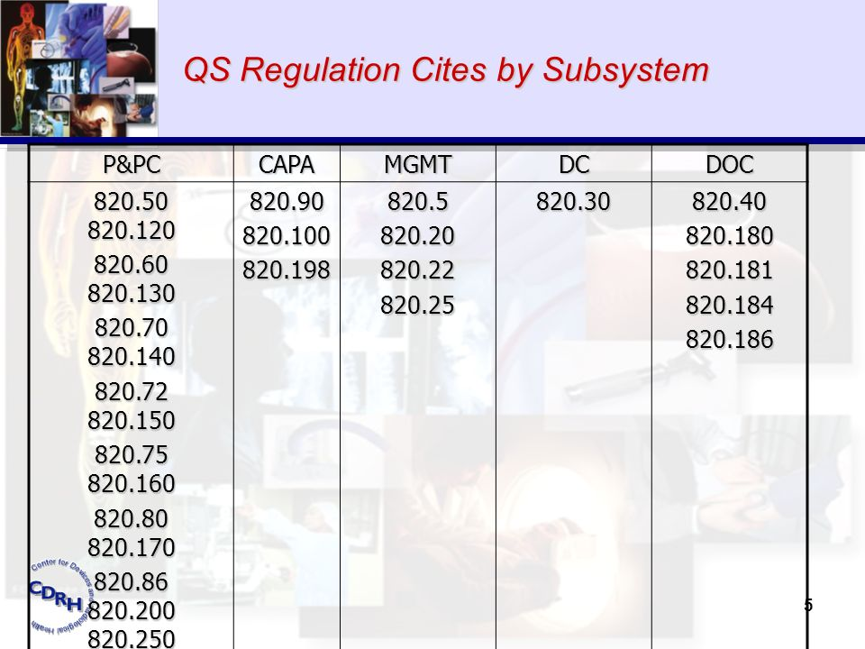 QS Regulation Cites by Subsystem