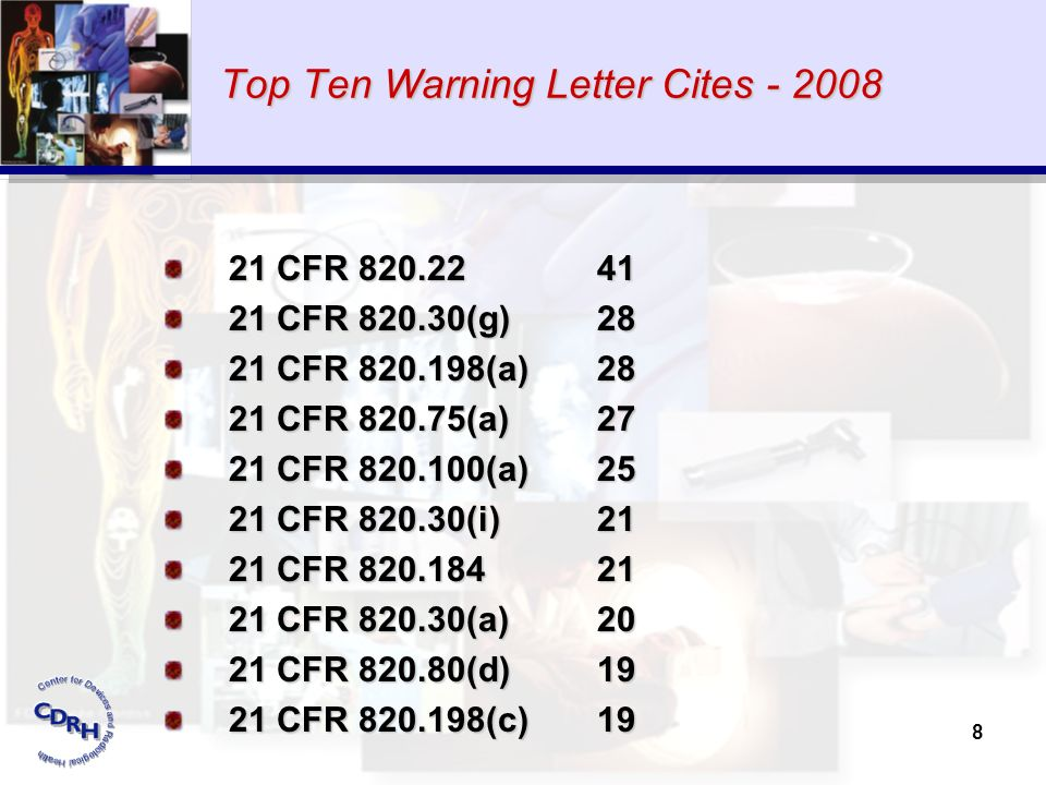 Top Ten Warning Letter Cites - 2008