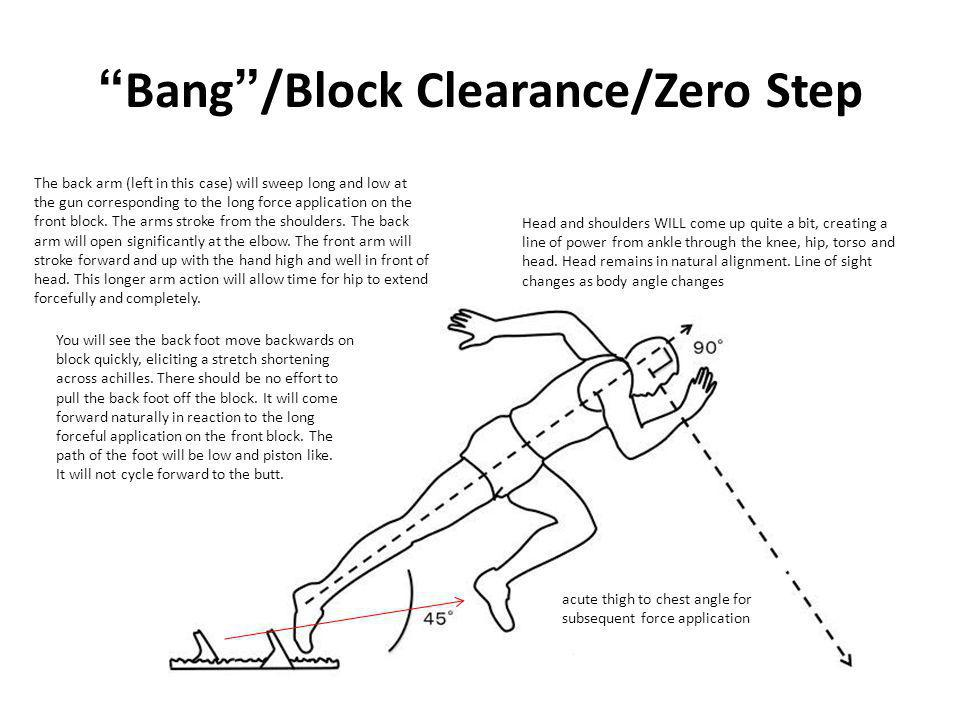 Bang /Block Clearance/Zero Step
