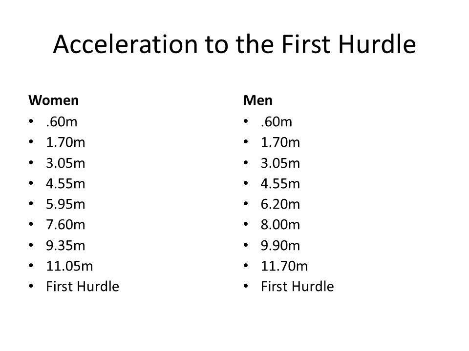 Acceleration to the First Hurdle