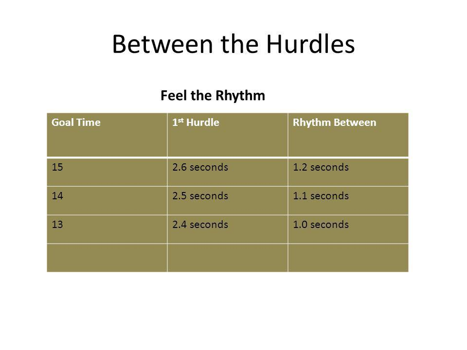Between the Hurdles Feel the Rhythm Goal Time 1st Hurdle