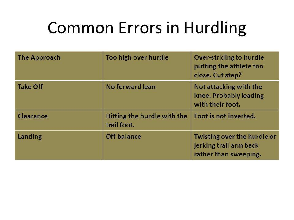 Common Errors in Hurdling