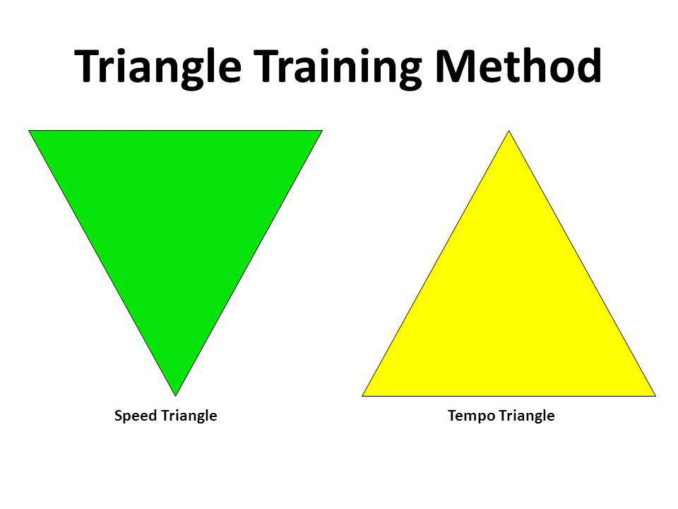 Triangle Training Method