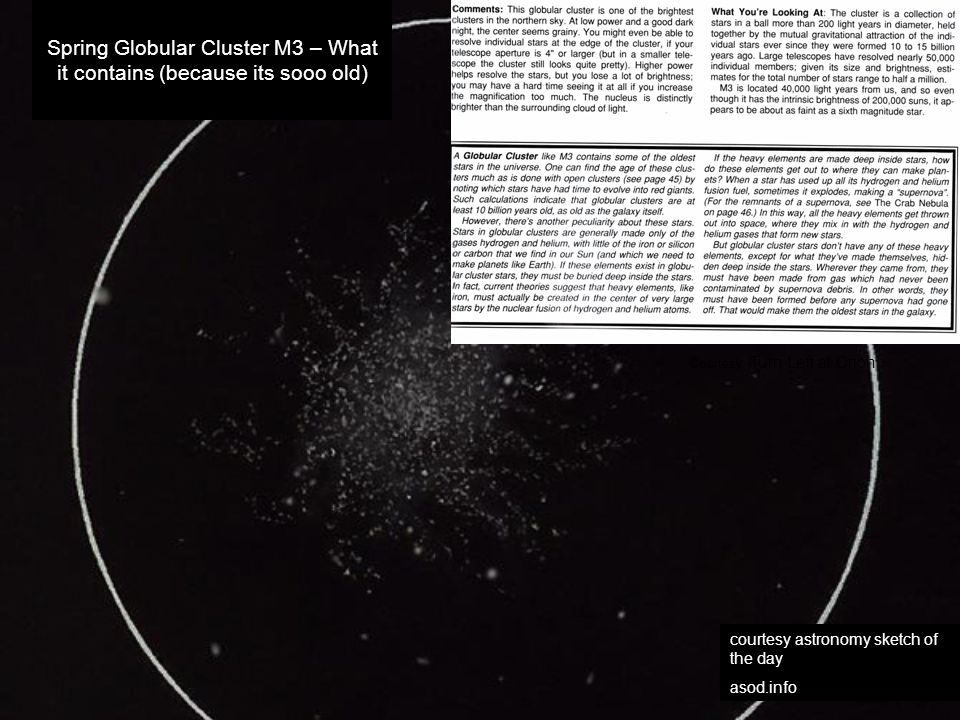Spring Globular Cluster M3 – What it contains (because its sooo old)