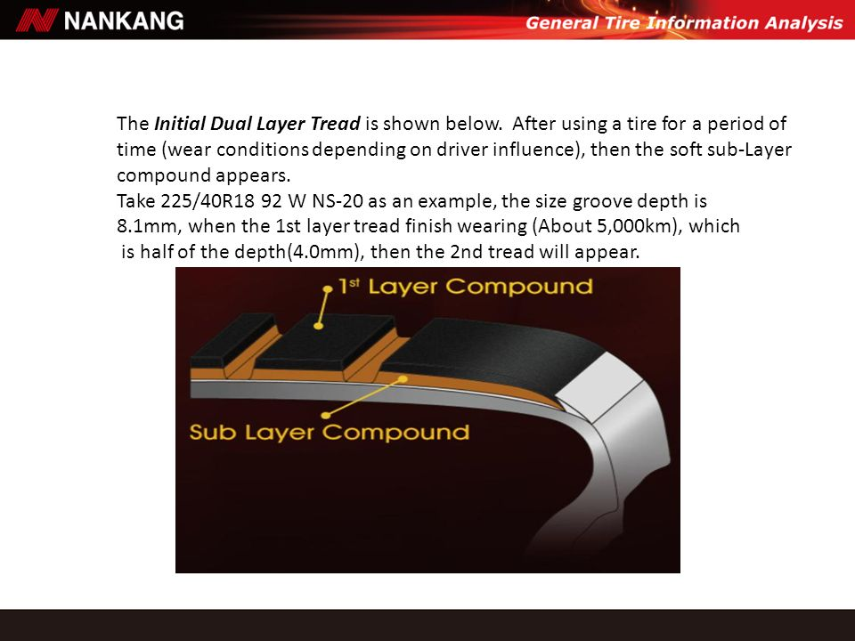 The Initial Dual Layer Tread is shown below