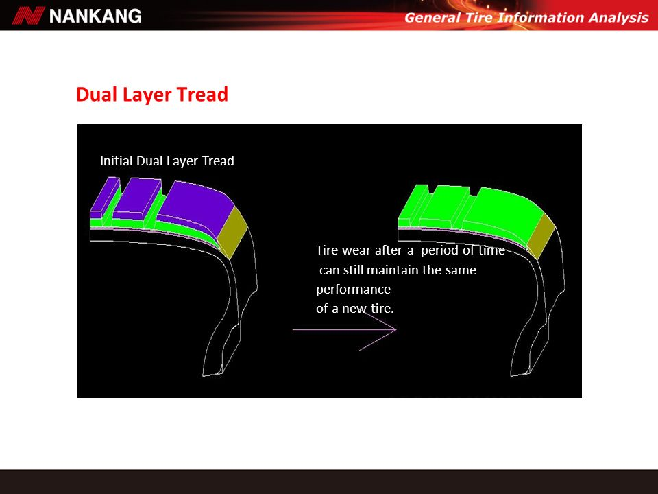 Initial Dual Layer Tread