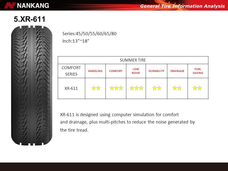 5.XR-611 Series:45/50/55/60/65/80 Inch:13 ~18