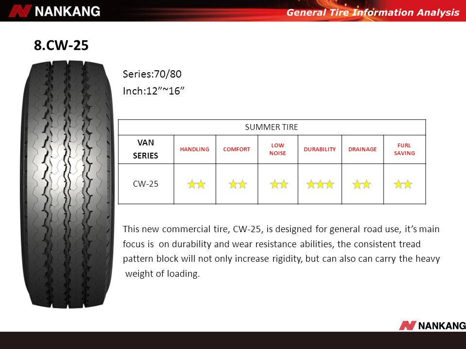 8.CW-25 Series:70/80. Inch:12 ~16 SUMMER TIRE. VAN. SERIES. HANDLING. COMFORT. LOW NOISE. DURABILITY.