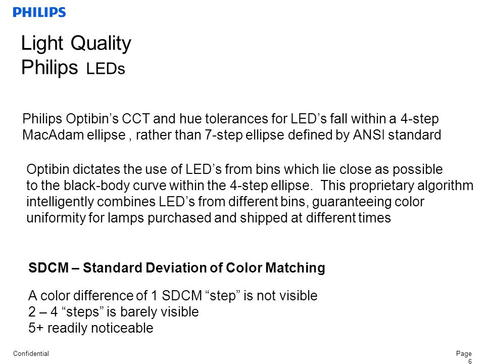 Light Quality Philips LEDs