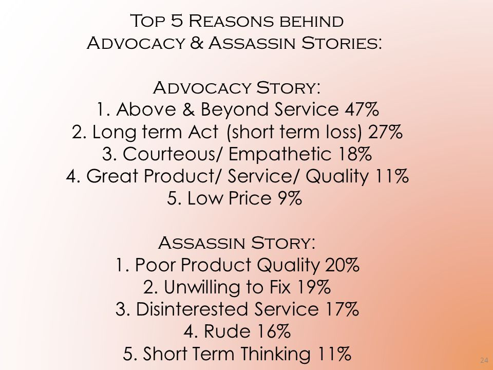 Top 5 Reasons behind Advocacy & Assassin Stories: Advocacy Story: 1