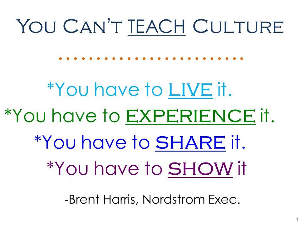You Can't TEACH Culture …………………….
