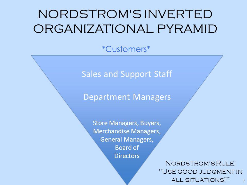NORDSTROM S INVERTED ORGANIZATIONAL PYRAMID