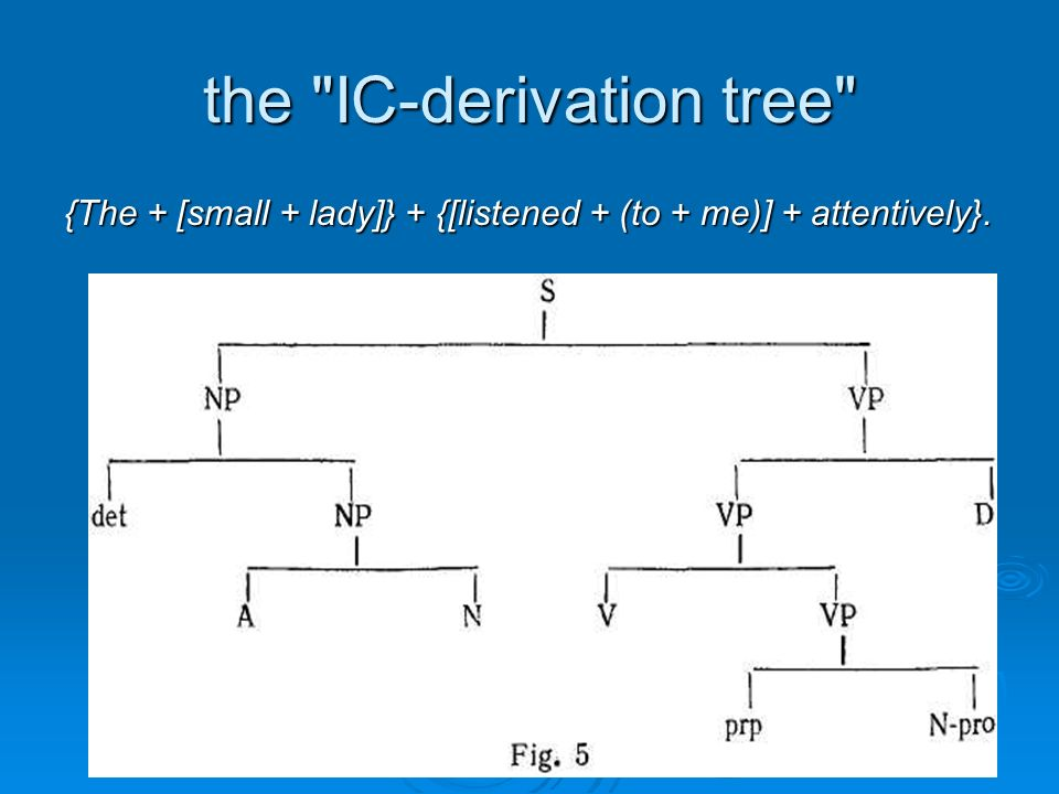 the IС-derivation tree