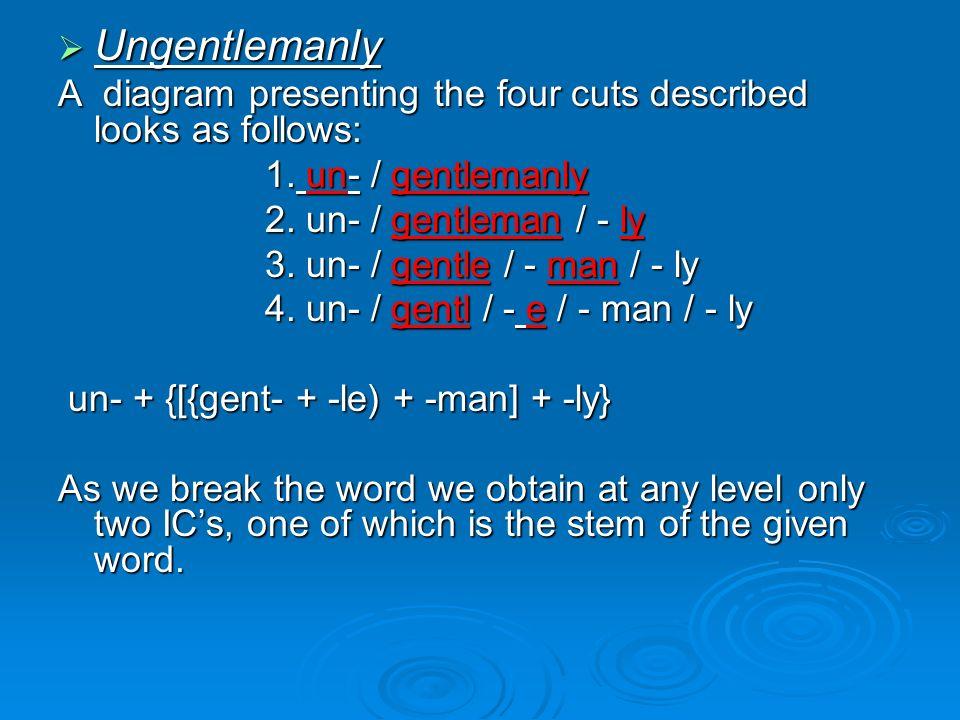 UngentlemanlyA diagram presenting the four cuts described looks as follows: 1. un- / gentlemanly. 2. un- / gentleman / - ly.