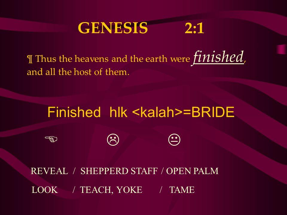 Finished hlk <kalah>=BRIDE