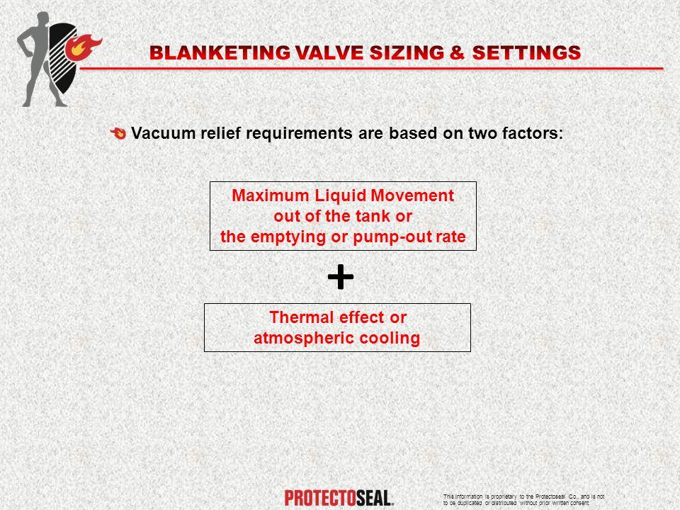 ⁺ BLANKETING VALVE SIZING & SETTINGS