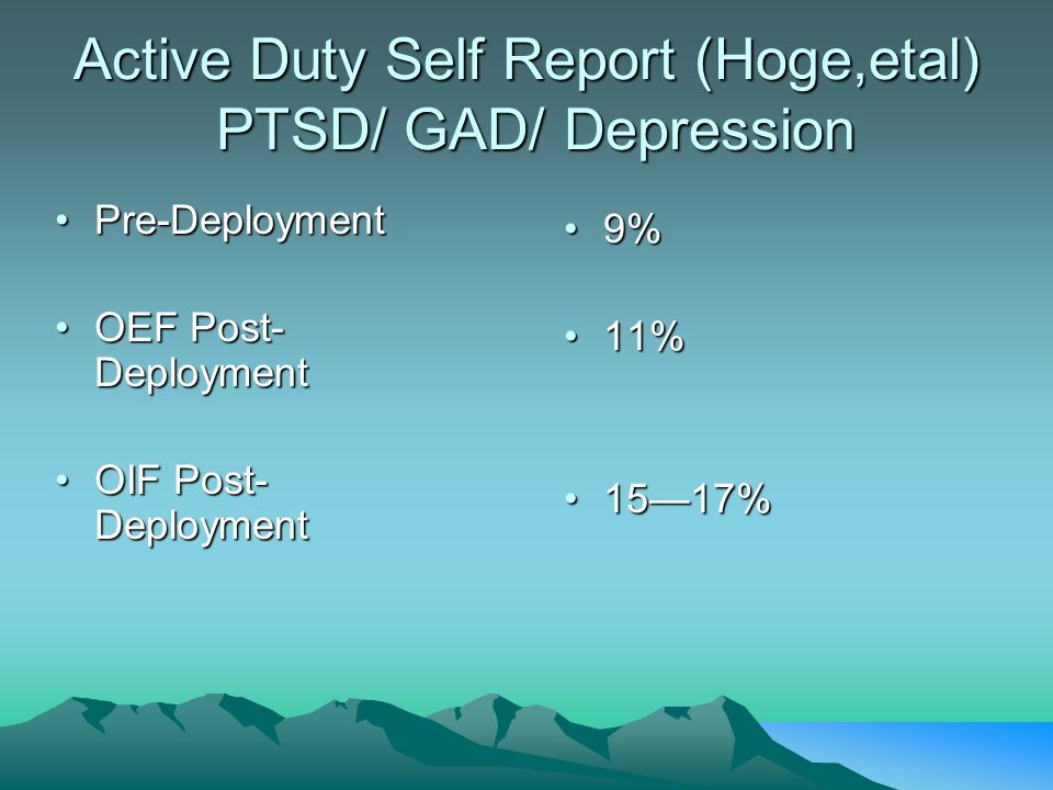 Active Duty Self Report (Hoge,etal) PTSD/ GAD/ Depression