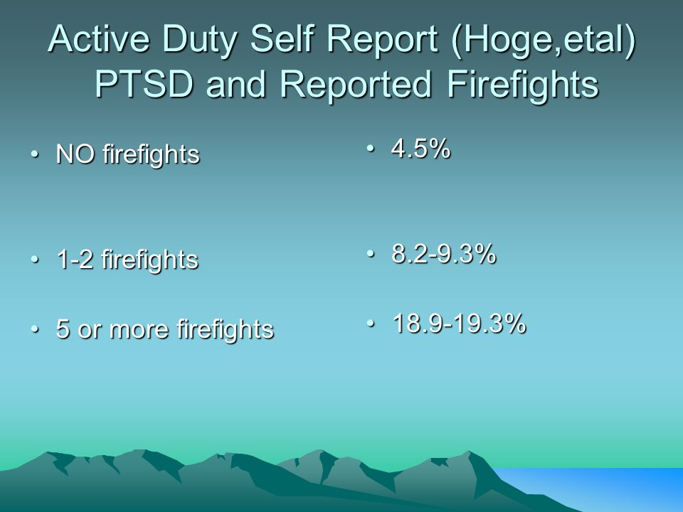 Active Duty Self Report (Hoge,etal) PTSD and Reported Firefights