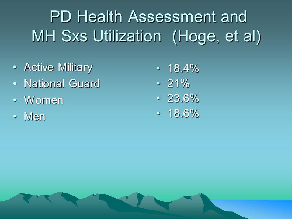 PD Health Assessment and MH Sxs Utilization (Hoge, et al)