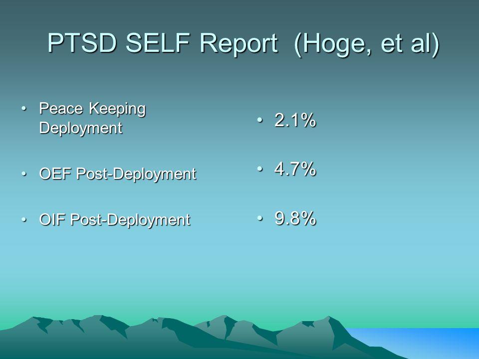 PTSD SELF Report (Hoge, et al)