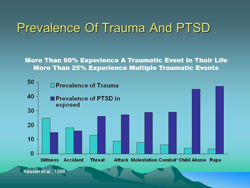 Prevalence Of Trauma And PTSD