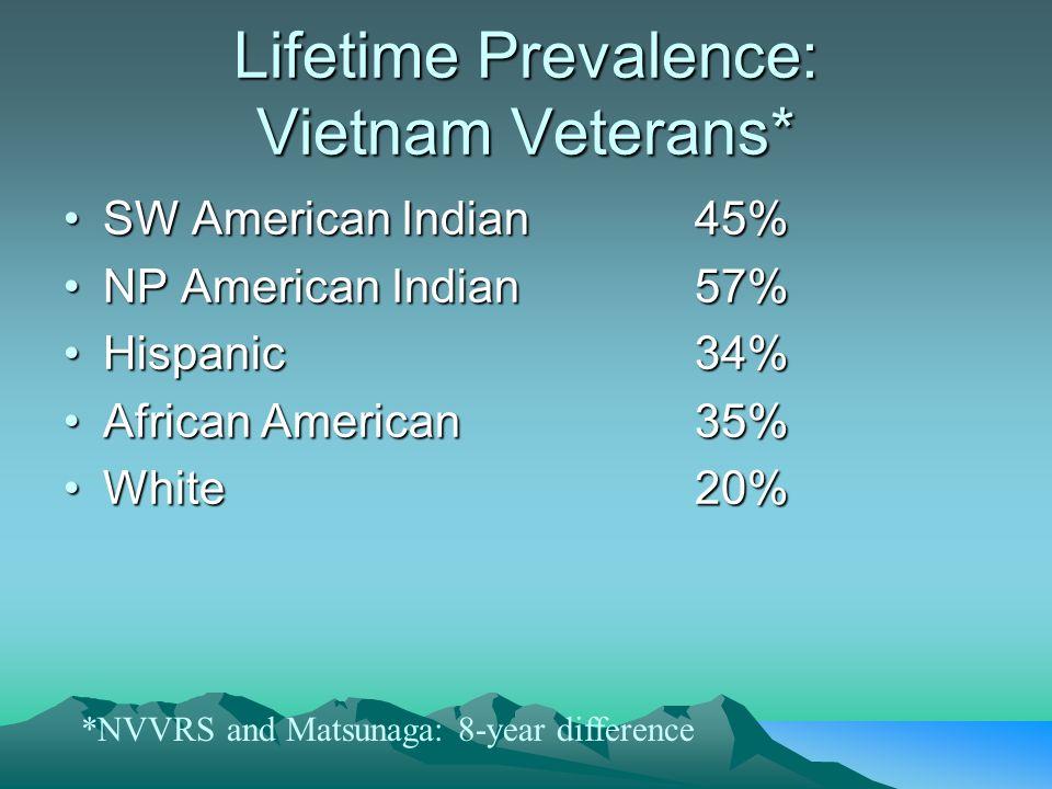 Lifetime Prevalence: Vietnam Veterans*