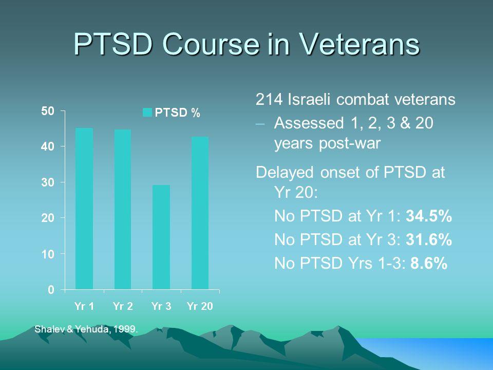 PTSD Course in Veterans