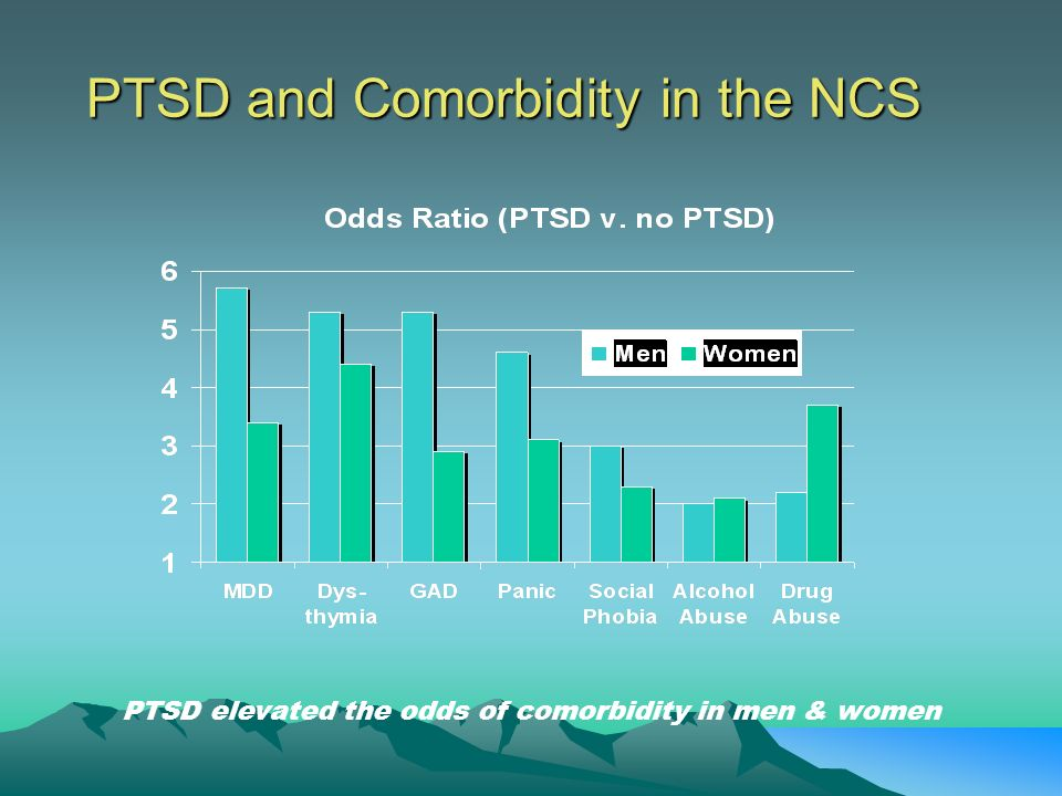 PTSD and Comorbidity in the NCS