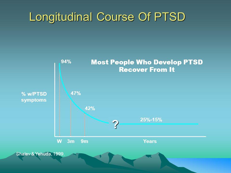 Longitudinal Course Of PTSD