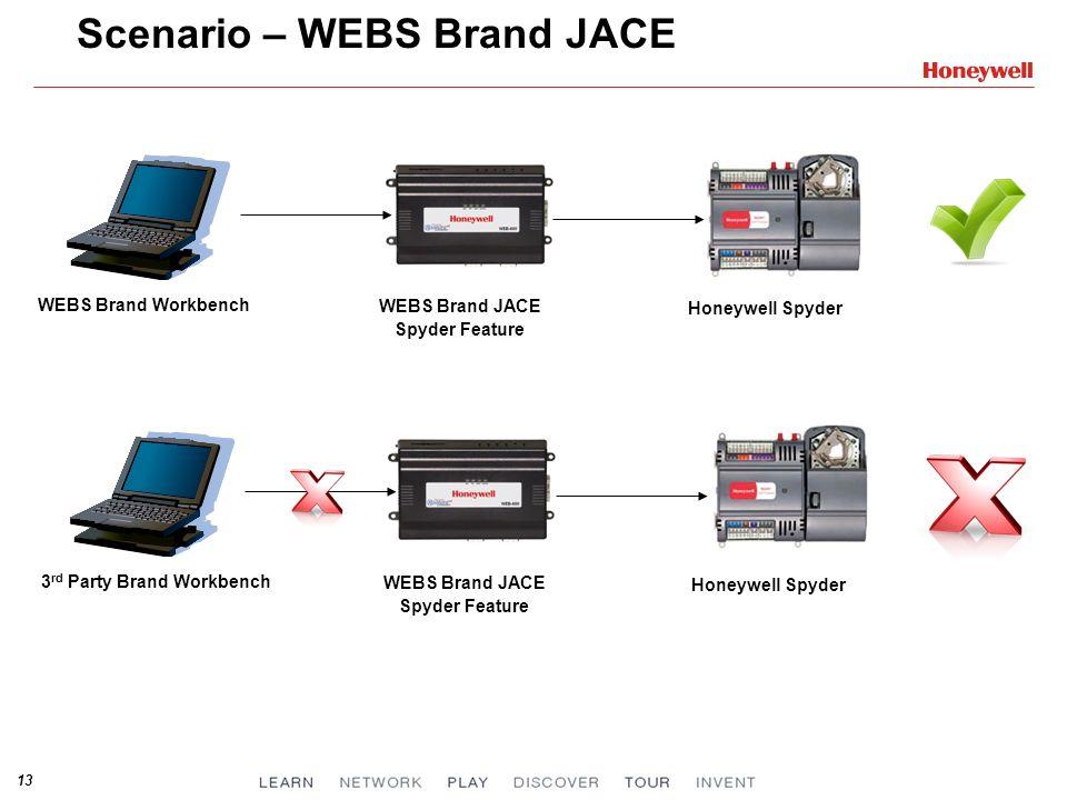 Scenario – WEBS Brand JACE