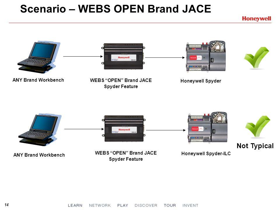 Scenario – WEBS OPEN Brand JACE