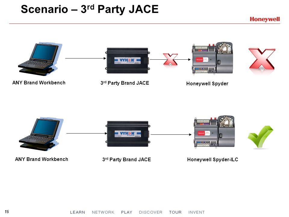 Scenario – 3rd Party JACE
