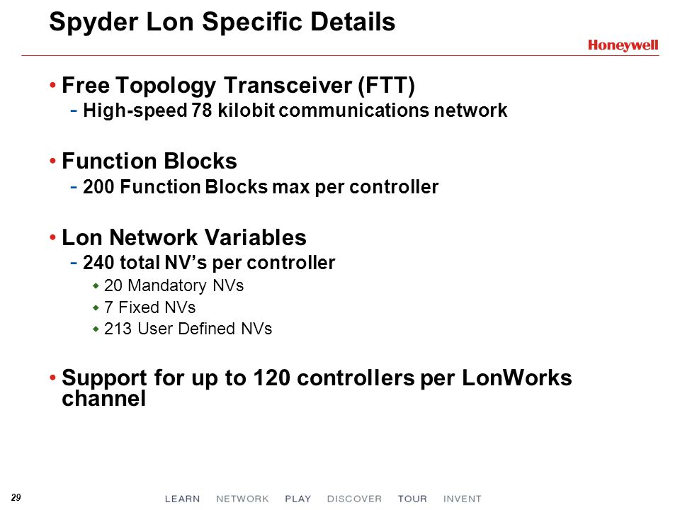Spyder Lon Specific Details