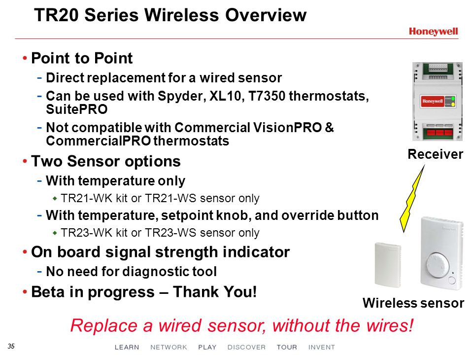 TR20 Series Wireless Overview