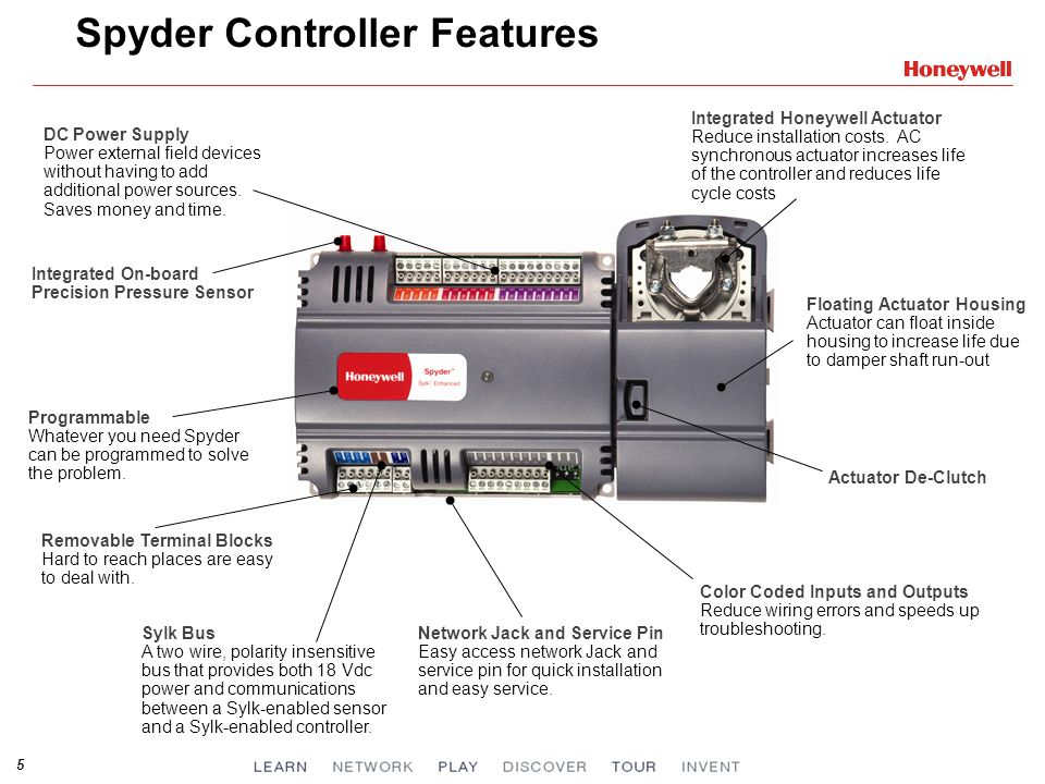 Spyder+Controller+Features spyder� introduction ppt video online download honeywell spyder wiring diagram at edmiracle.co