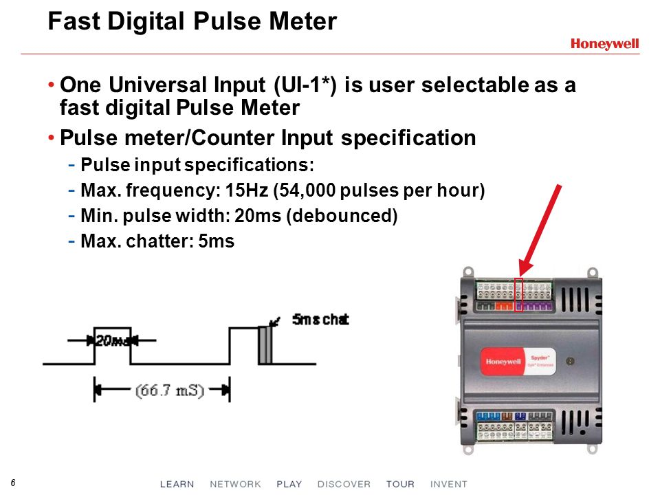 Fast Digital Pulse Meter