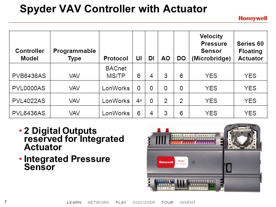 Spyder VAV Controller with Actuator