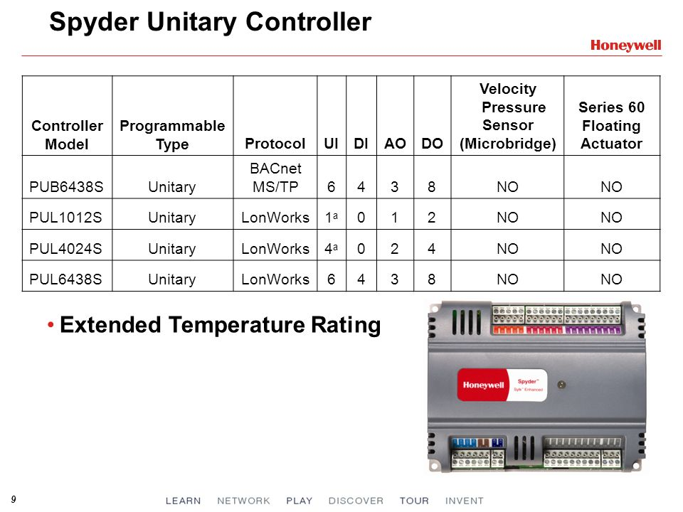 Spyder Unitary Controller