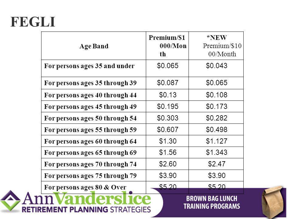 FEGLI Age Band Premium/$1000/Month *NEW Premium/$1000/Month
