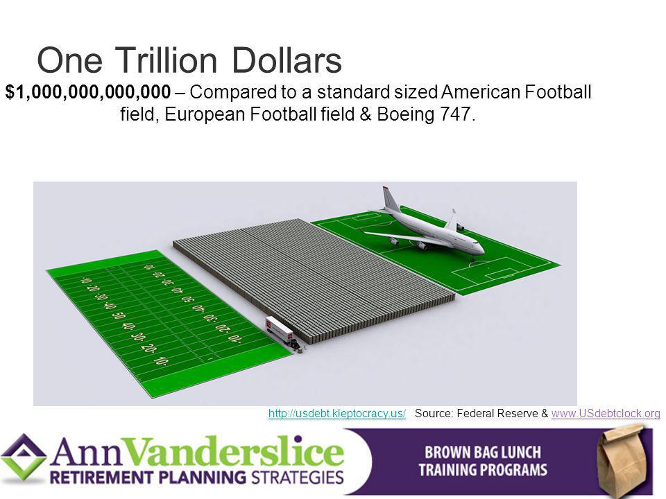 One Trillion Dollars $1,000,000,000,000 – Compared to a standard sized American Football field, European Football field & Boeing 747.