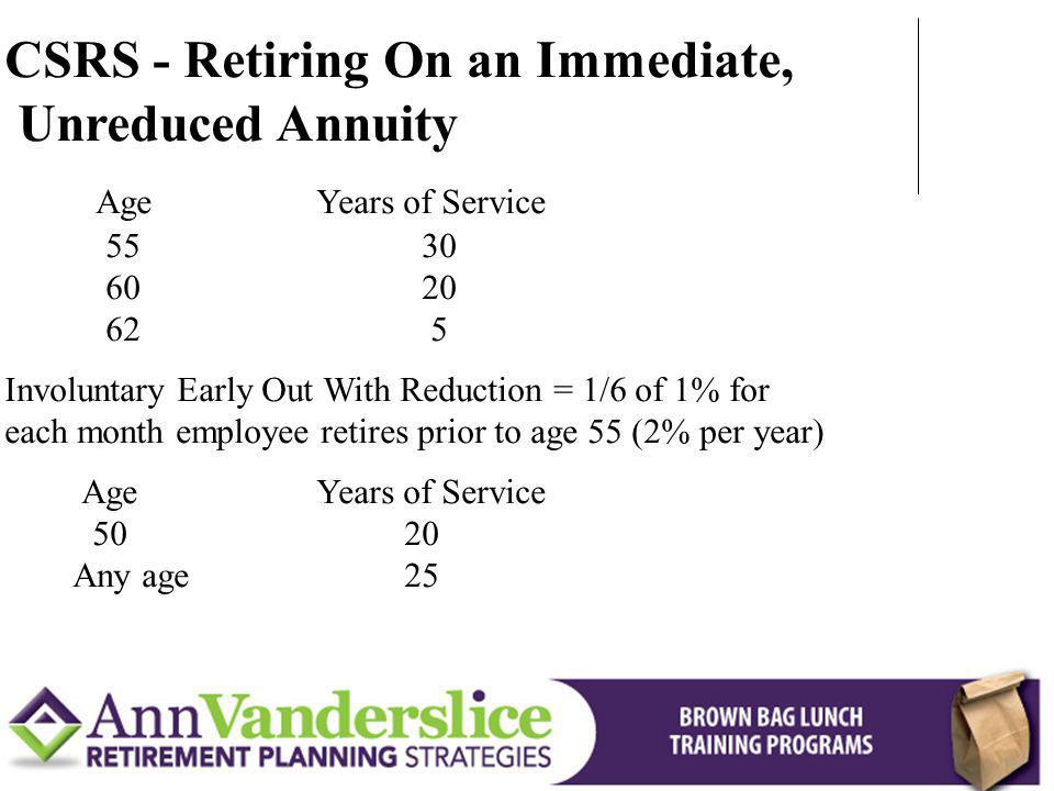 CSRS - Retiring On an Immediate, Unreduced Annuity