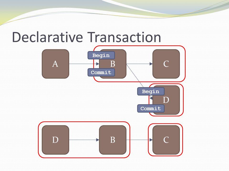 Declarative Transaction