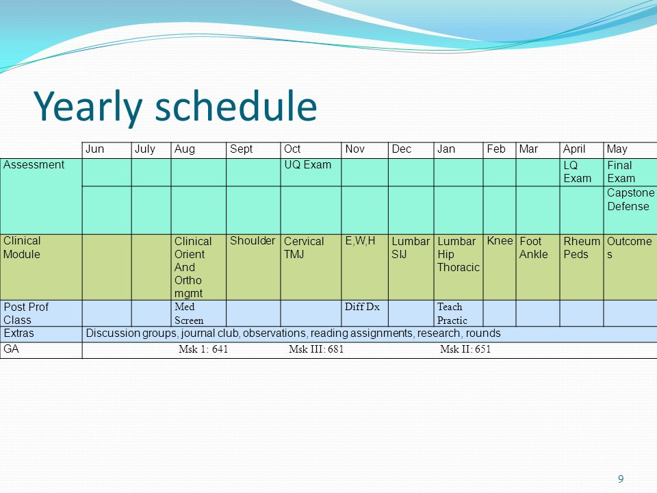 Yearly schedule Jun July Aug Sept Oct Nov Dec Jan Feb Mar April May