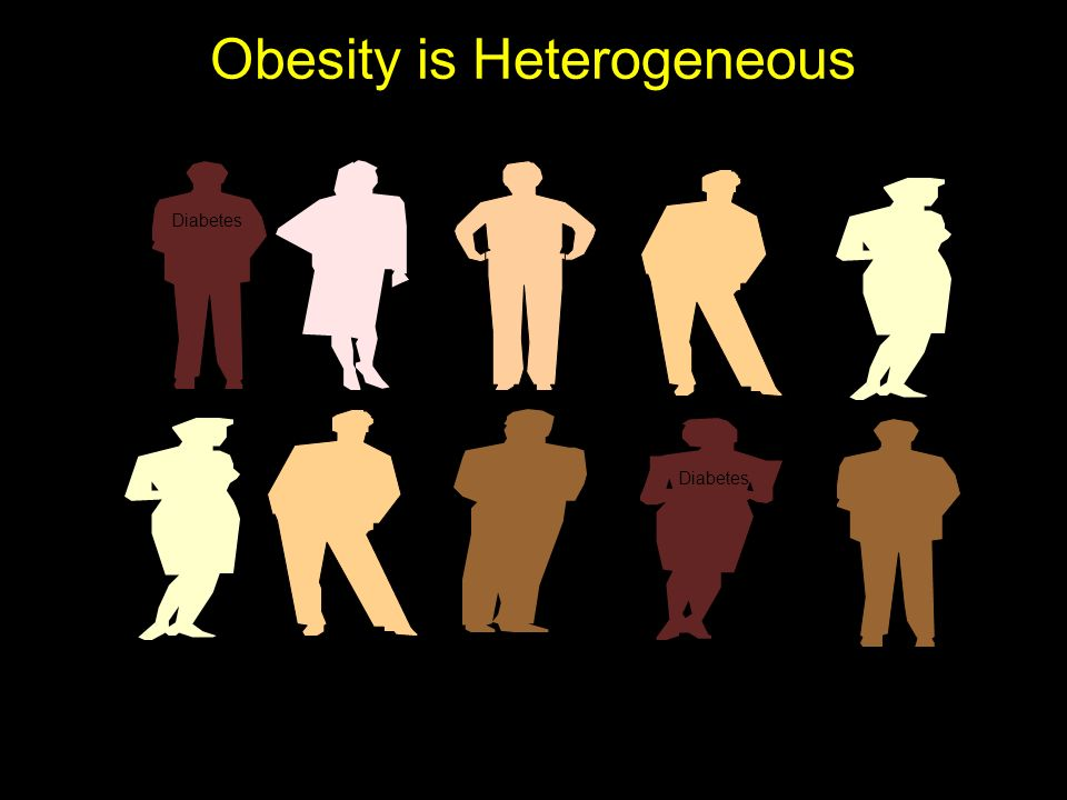 Obesity is Heterogeneous