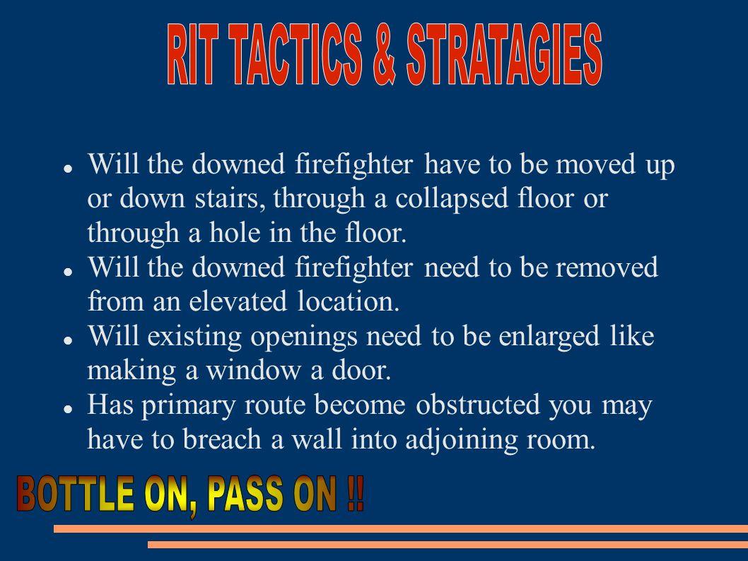 RIT TACTICS & STRATAGIES