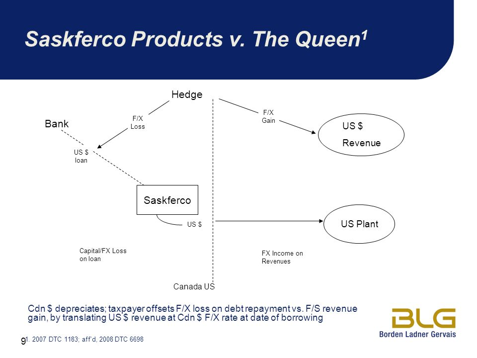 Saskferco Products v. The Queen1
